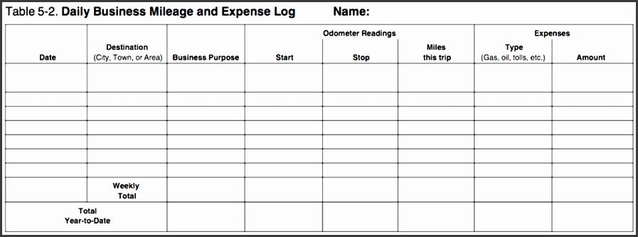 daily business mileage and expense log