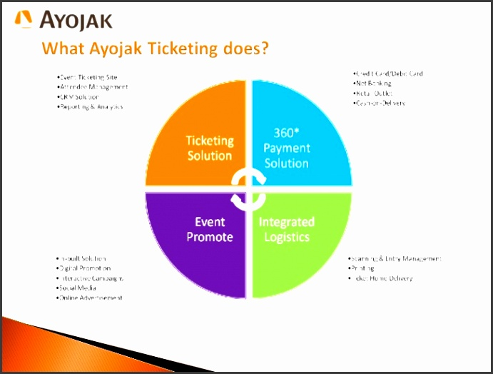 event ticket proposal by ayojak 3 728 cb