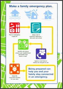 make a family emergency plan infographic