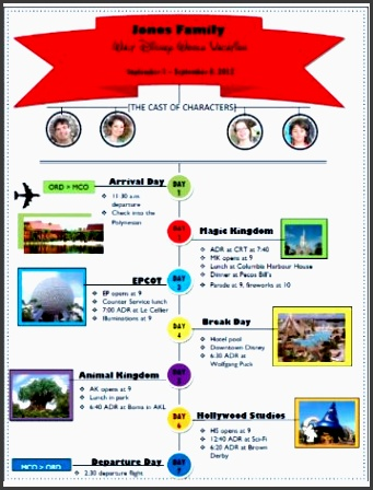 a free travel itinerary template to manage travels here