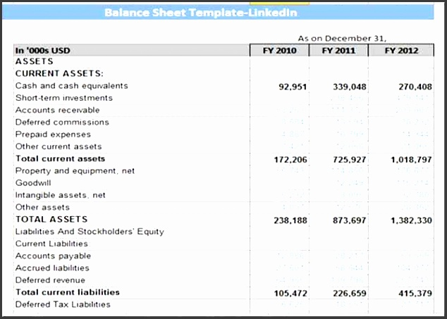 11 financial statement template sampletemplatess for Ifrs financial statements template excel