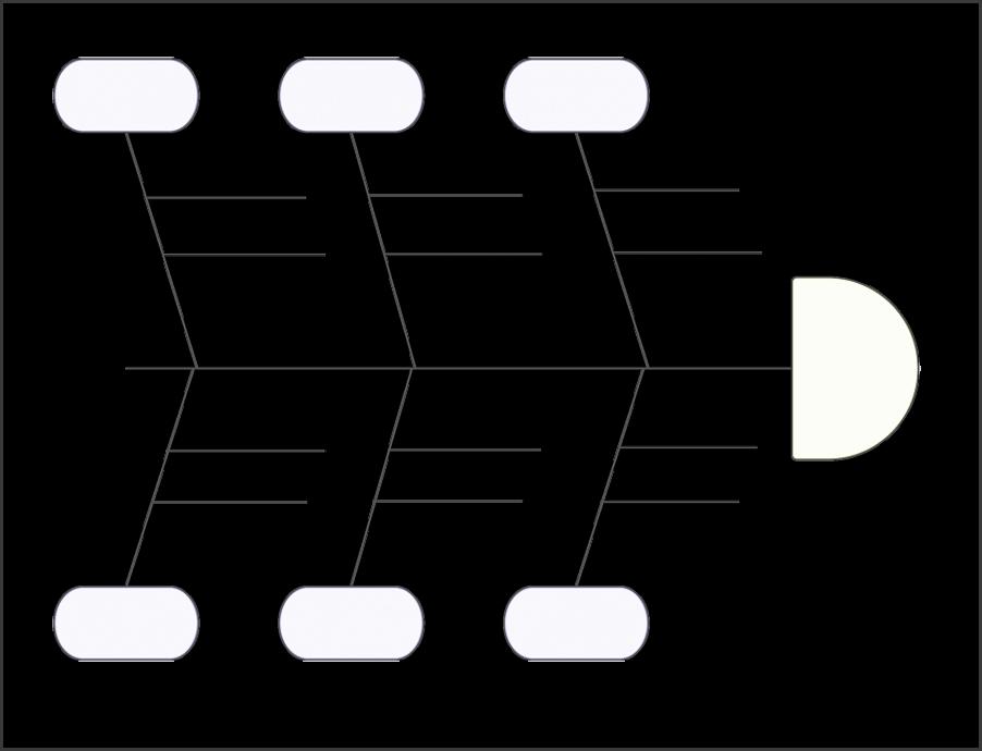 5 fishbone diagram format sampletemplatess sampletemplatess blank us map word document fishbone template blank 950x719 ccuart Image collections