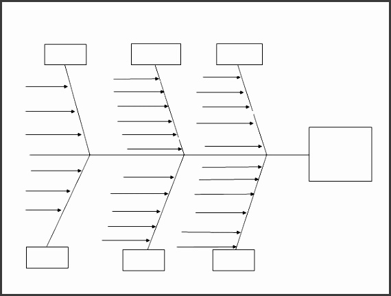 Fishbone Diagram Templates  Sampletemplatess  Sampletemplatess