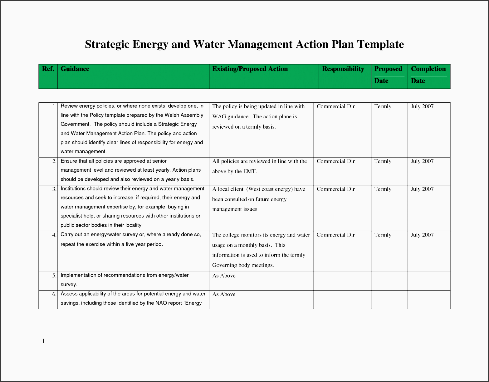 awesome management action plan template sample free business template personal template awesome management action plan
