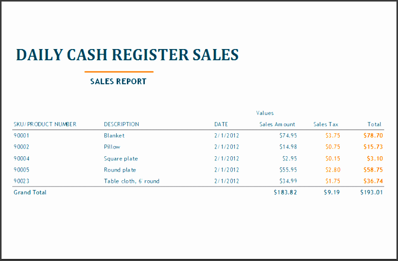 Daily Sales Report Template Daily Report Template Word