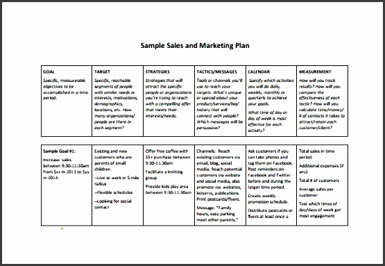 sales and marketing plan free pdf template