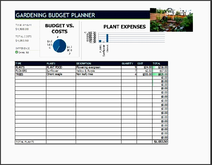 10 garden planner template free of cost