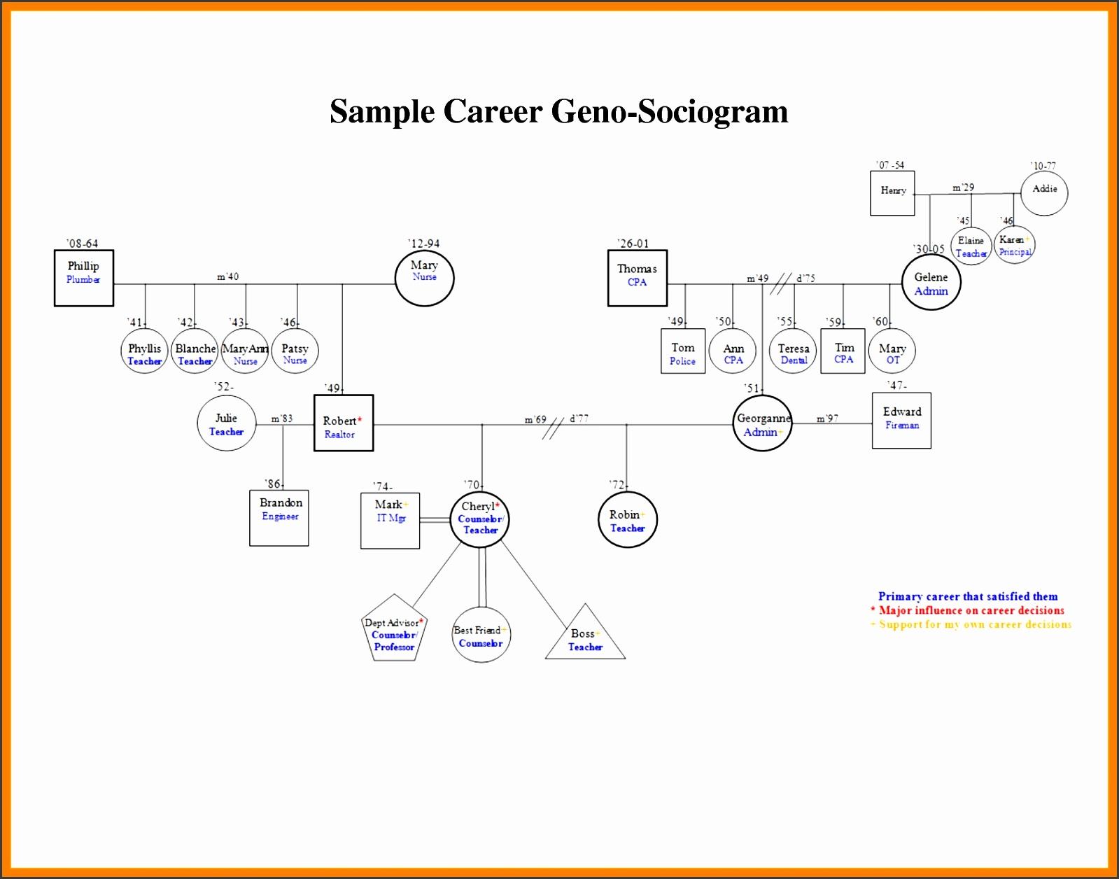 10 genogram maker - sampletemplatess