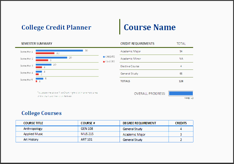 4  how to make college credit planner in excel - sampletemplatess