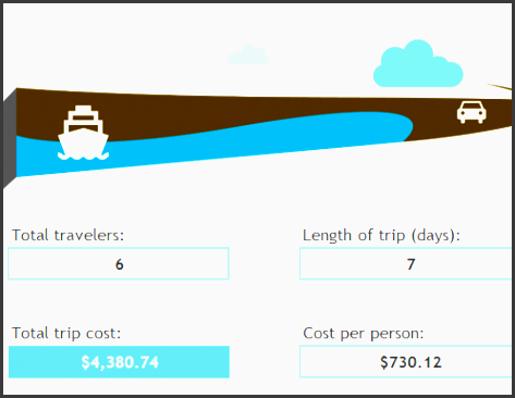 trip planner cost
