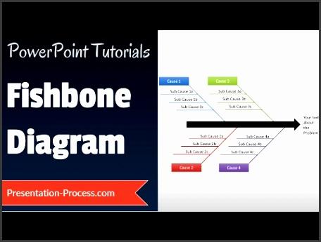 how to create fishbone diagram in powerpoint ishikawa diagram