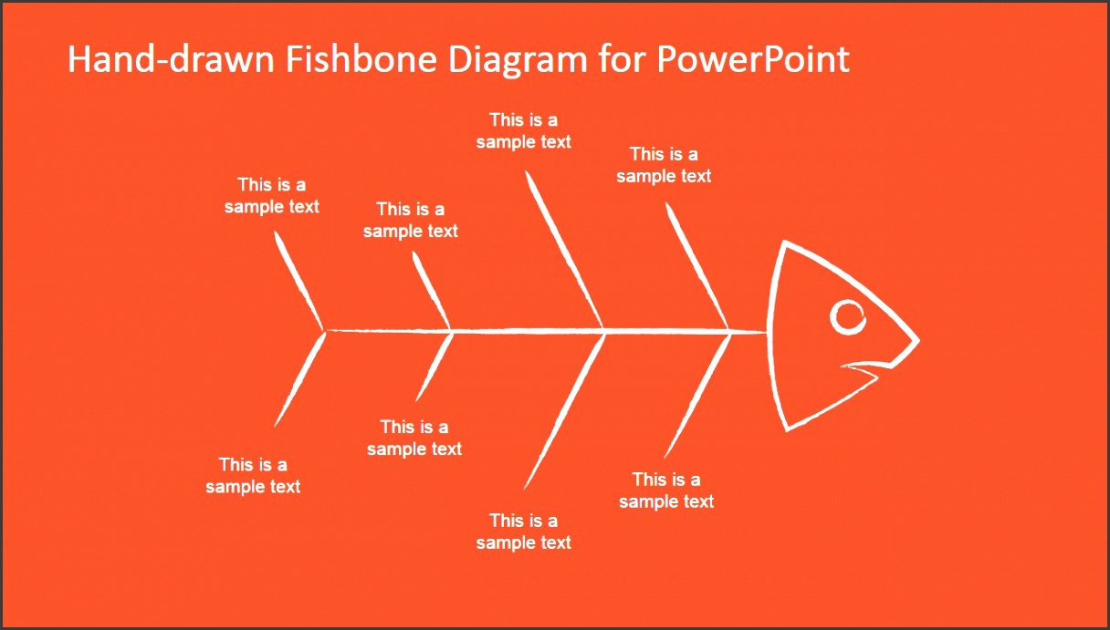 7 ishikawa diagram template in powerpoint sampletemplatess fishbone diagram template pooptronica Image collections