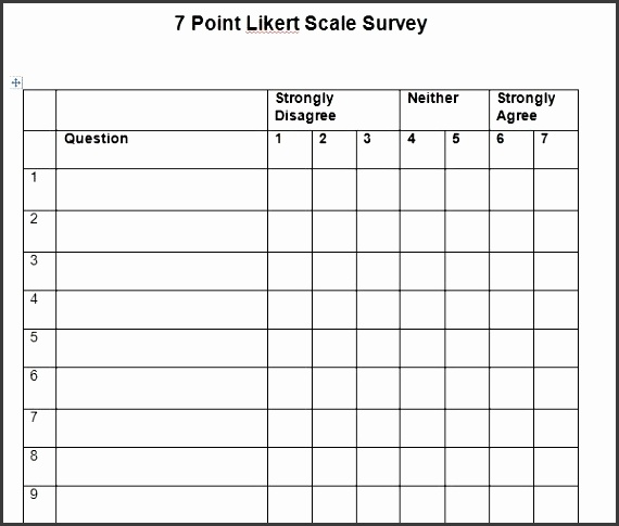 Likert Scale Templates  Sampletemplatess  Sampletemplatess