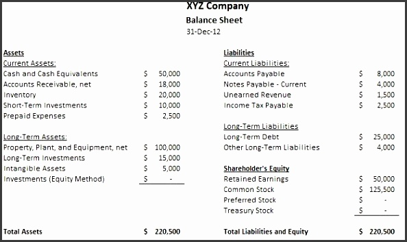 8 note payable template - sampletemplatess
