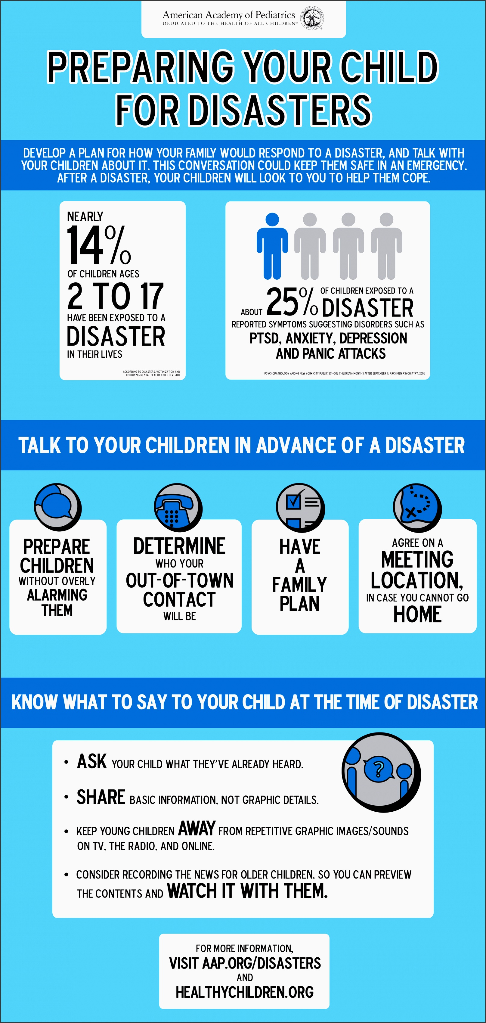 Home Disaster Plan Outline Template on earthquake preparedness plan template, home fire escape plan, operational plan template, home blood pressure template, home filing system template, project plan template, business marketing plan template, backup plan template, home insurance template, home emergency disaster plan, home disaster recovery plan, crisis plan template, emergency plan template,