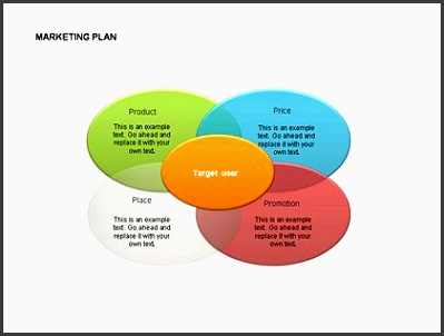 this marketing plan diagram is a great choice of flow charts and venn diagrams for presentations with marketing plans task management project pla