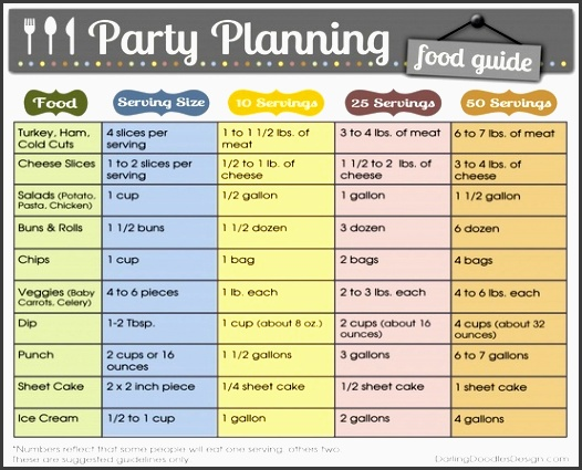 party planning checklist this birthday party checklist will help you stay organized as you