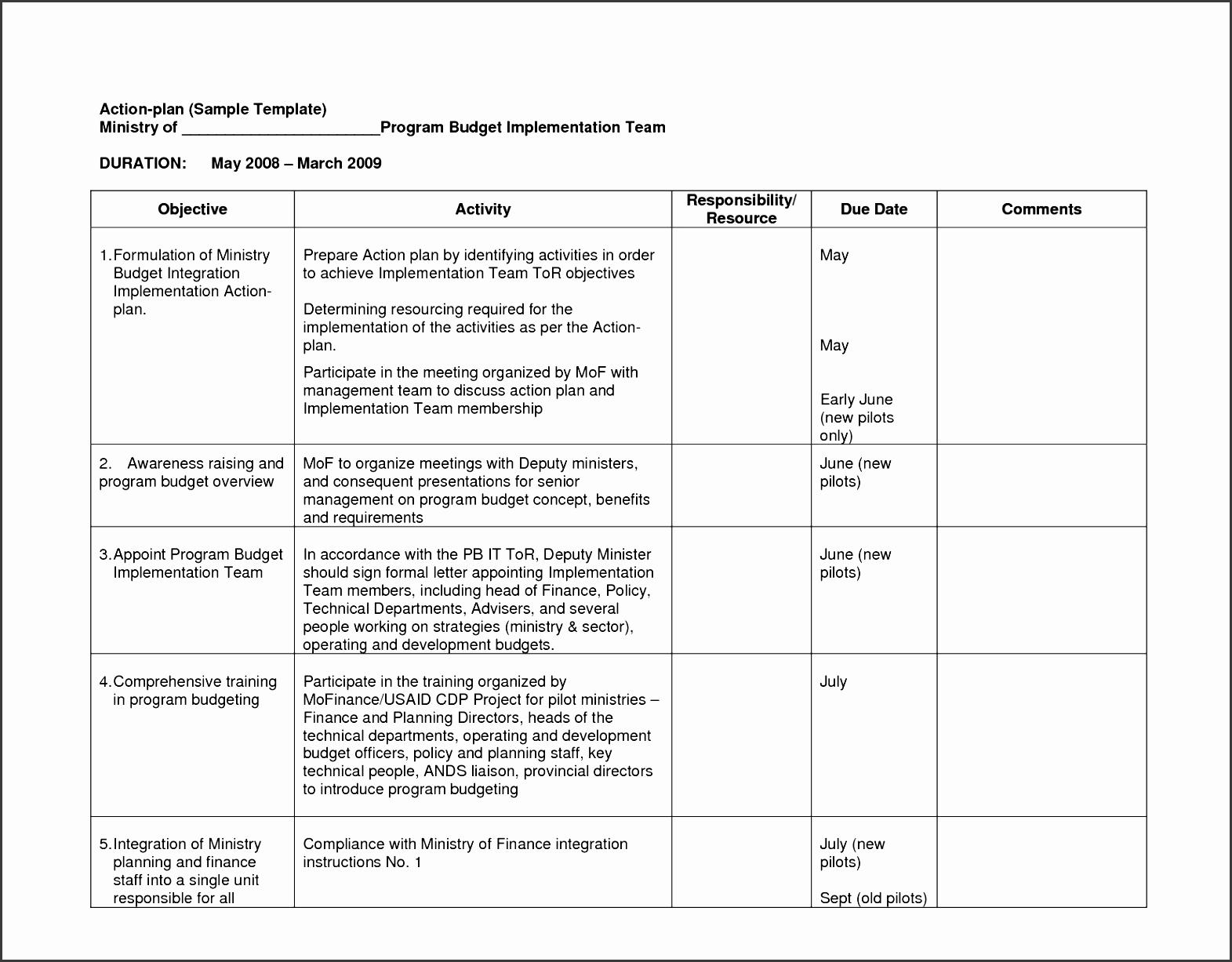 5+ Printable Action Plan - SampleTemplatess - SampleTemplatess
