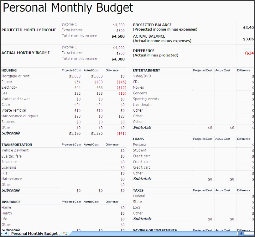 Free printable monthly budget worksheet and financial ...