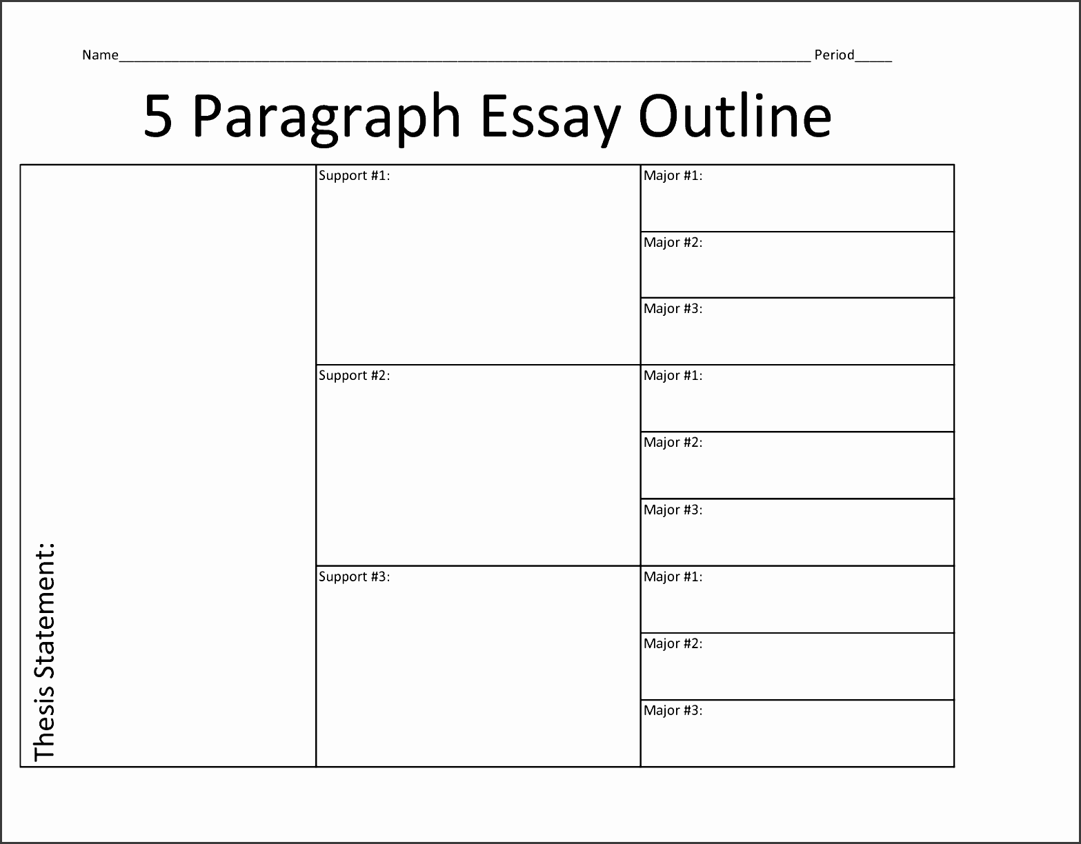 five paragraph research paper outline The basic outline of a paper the following outline shows a basic format for most academic papers no matter what length the paper needs to be, it should still follow the format of having an introduction, body, and conclusion.
