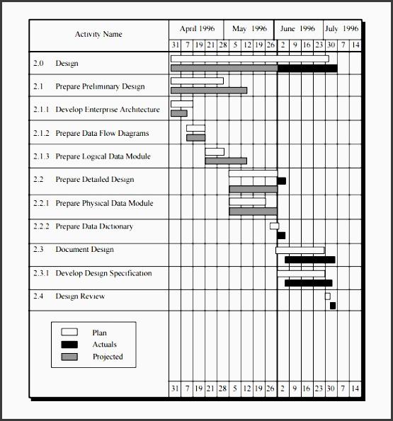 Project Plan Example  Sampletemplatess  Sampletemplatess