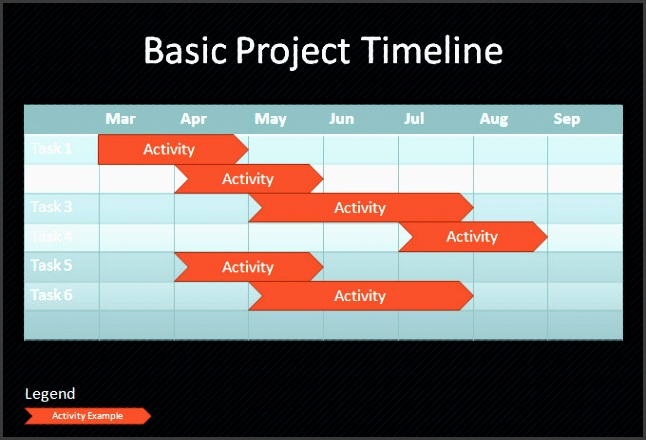 free project timeline template