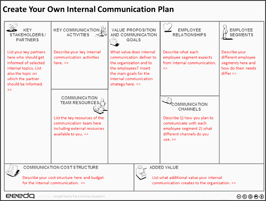 a munication plan template provides a layout of how information will be conveyed from one party to the next a project munication plan templates often