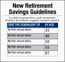 9 Retirement Financial Planner Easy to Make