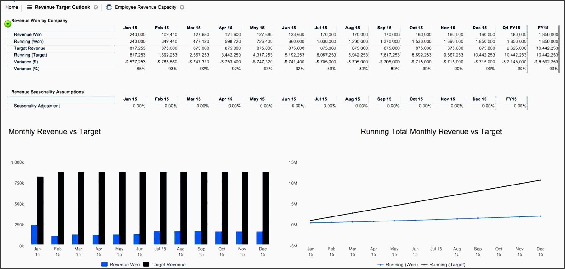 free work shift schedule spreadsheet for excel ideal best sample free work shift schedule spreadsheet for excel ideal best sample sales plan format images