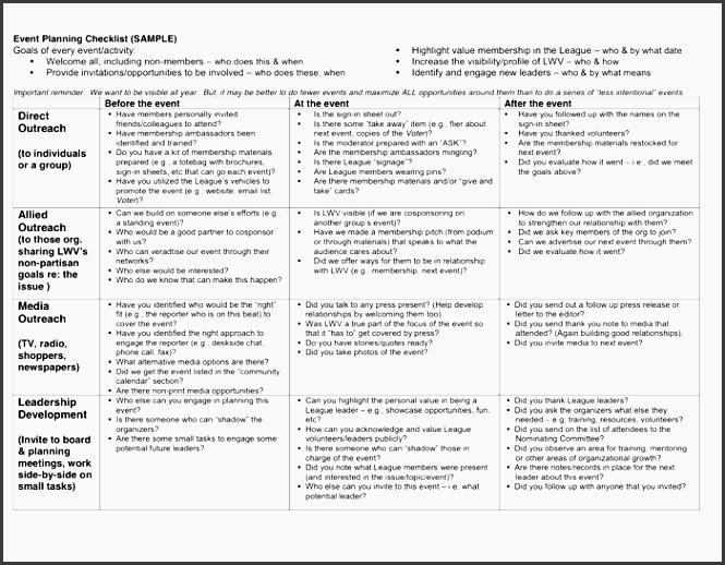 Event Planning Checklist 5 1 Wedding Planning Checklist In Pdf ...