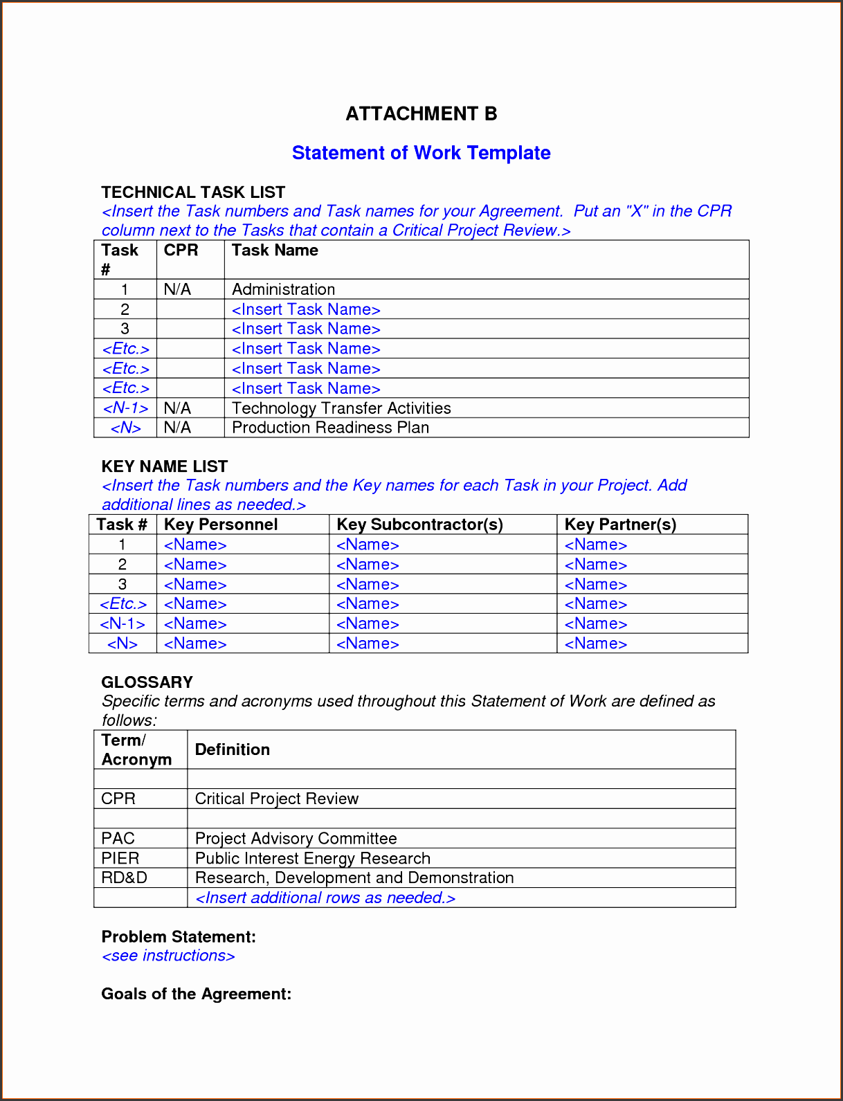 5 sow template sampletemplatess sampletemplatess for Statement of works template