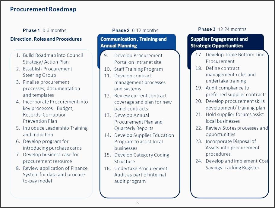 staff training plan