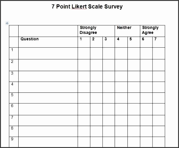 10 survey likert scale template sampletemplatess sampletemplatess printable likert scale 03 30 free likert scale templates examples template lab 618506 7 point survey altavistaventures Image collections