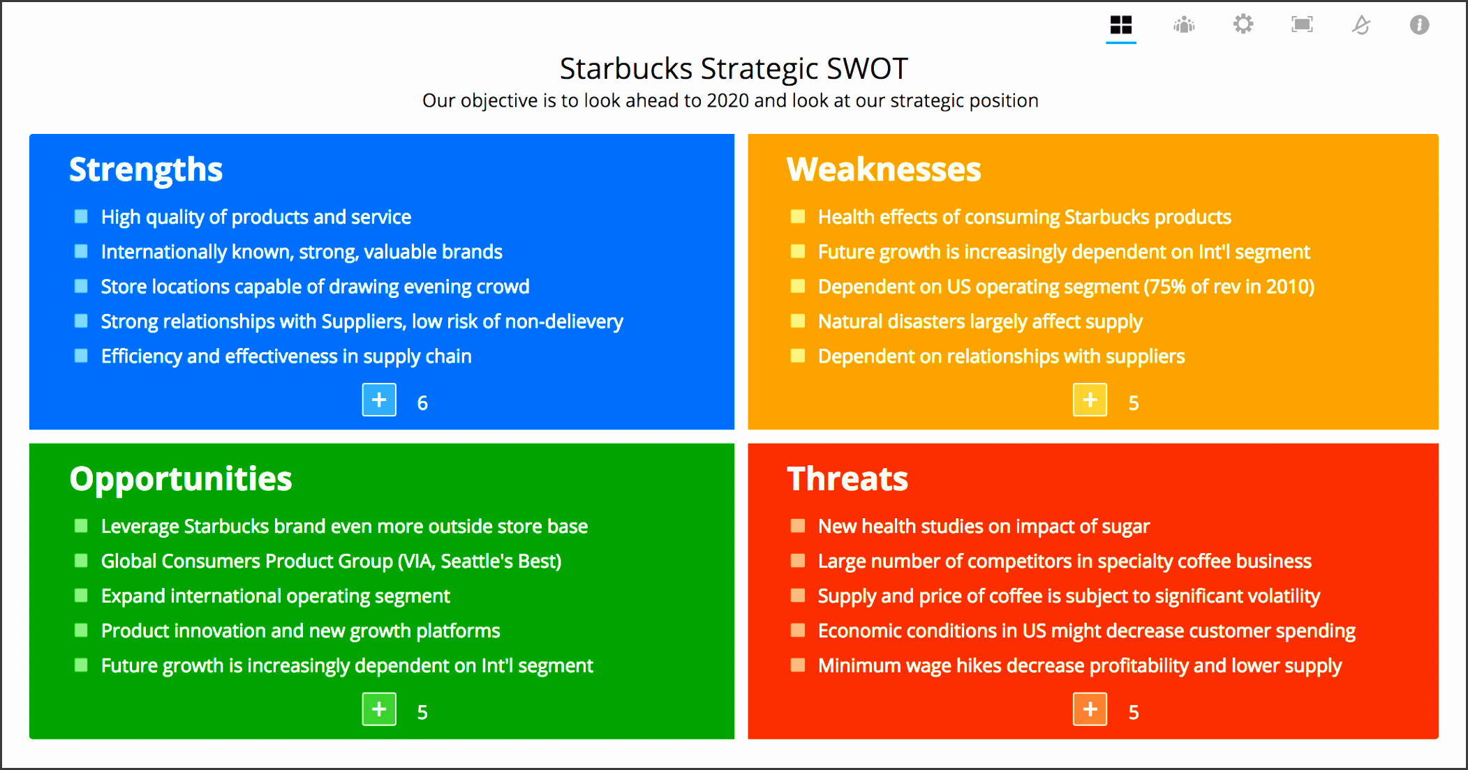 swot analysis of online bookstore Swot analysis amazoncom, inc is the world s largest online retailer it started as an online bookstore, but soon diversified, selling dvds, video, mp3.