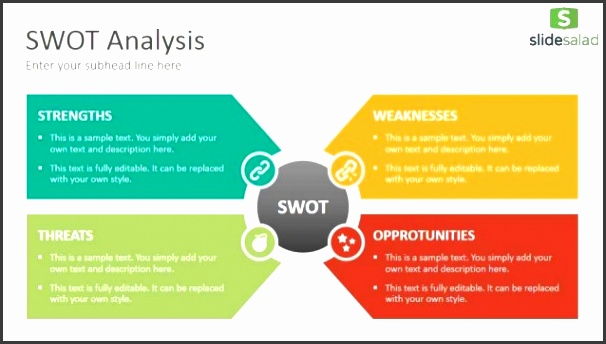 8 swot analysis template | sampletemplatess, Powerpoint templates