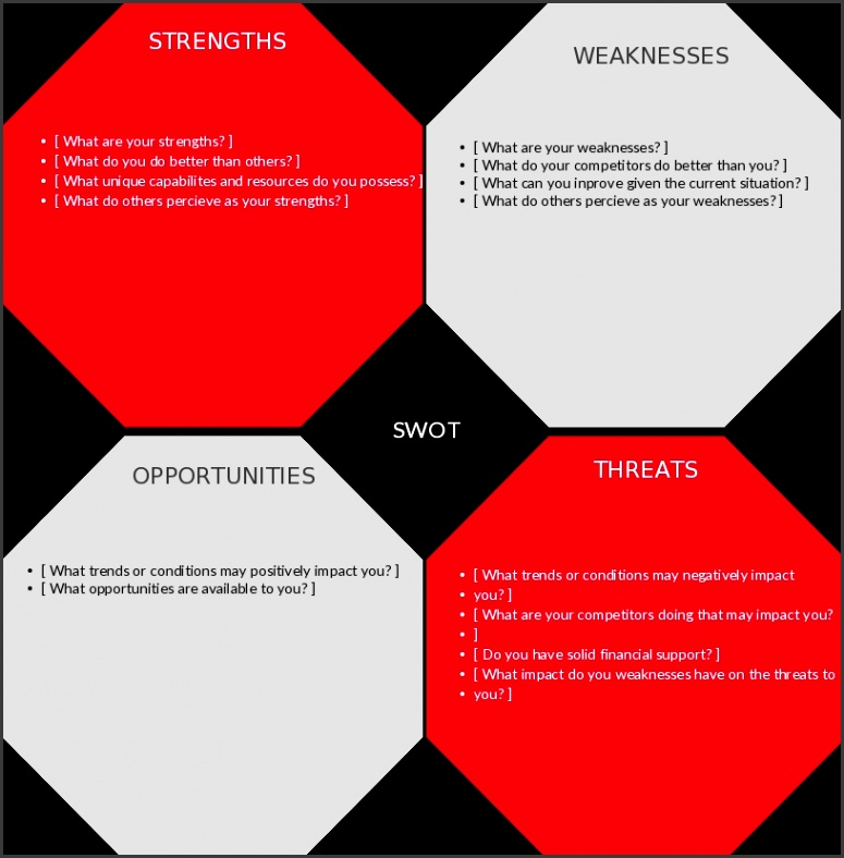 swot analysis templates to print or modify online with swot analysis template 3588