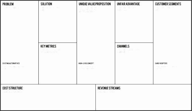 business plan template for app development template the 20 minute business plan for app development startups