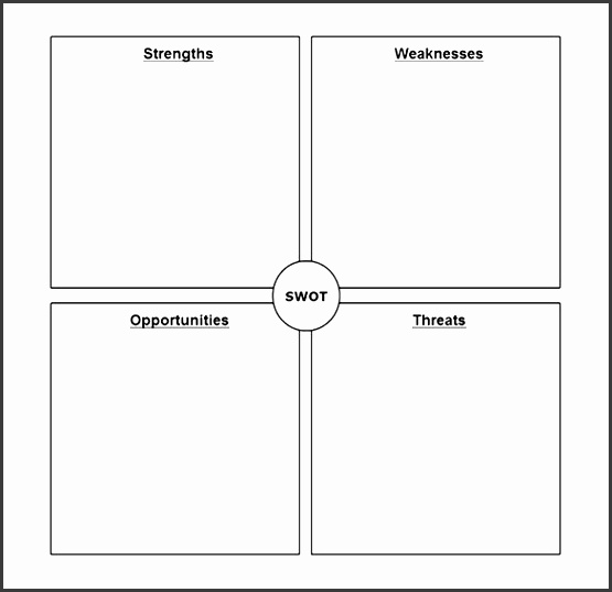 Swot analysis of online bookstore
