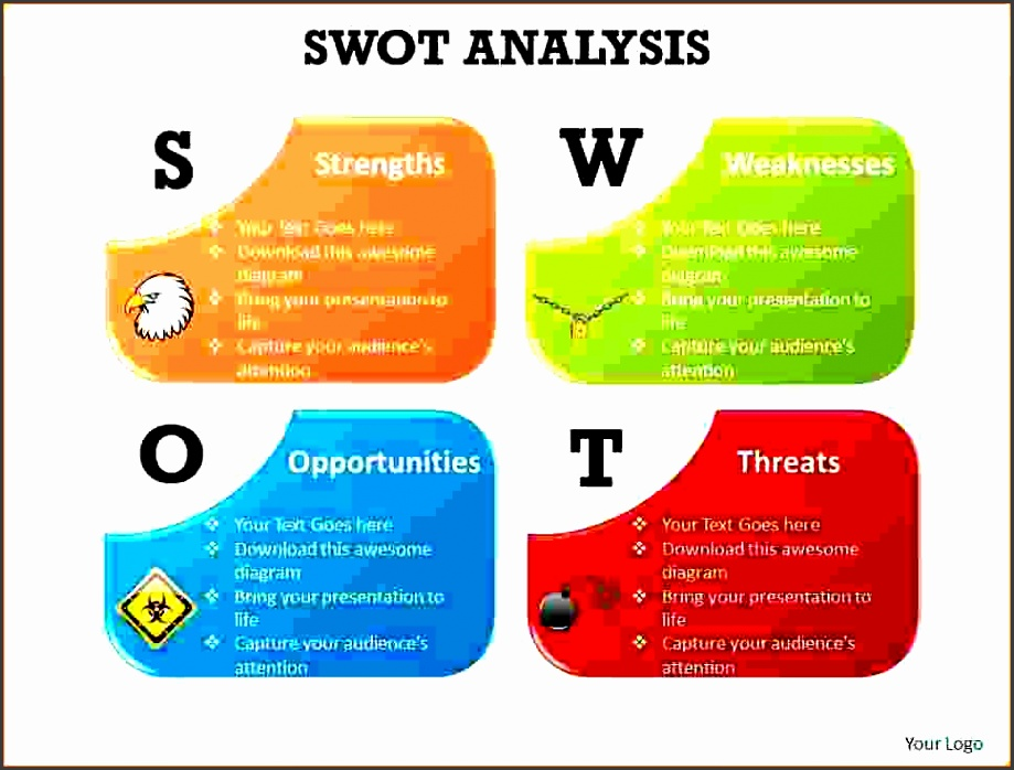 swot analysis template word analysis template