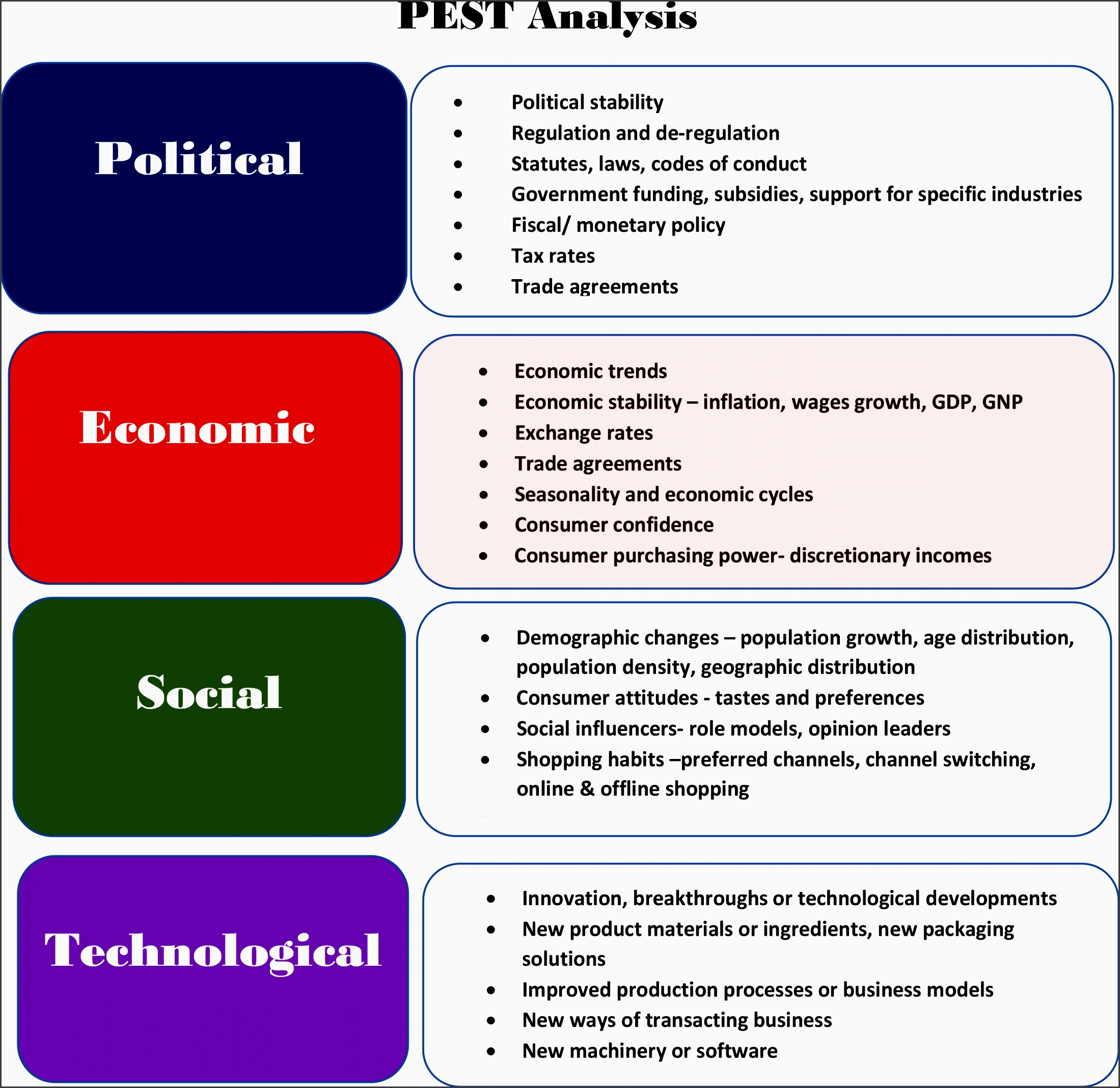 brief description of pest analysis edit