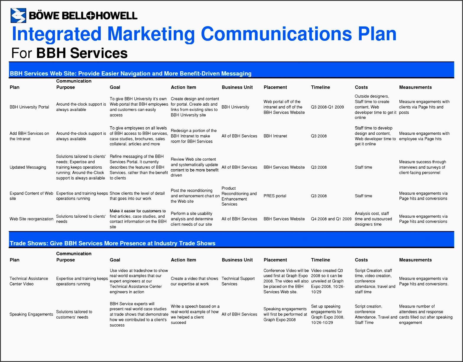 11 tactical marketing plan template