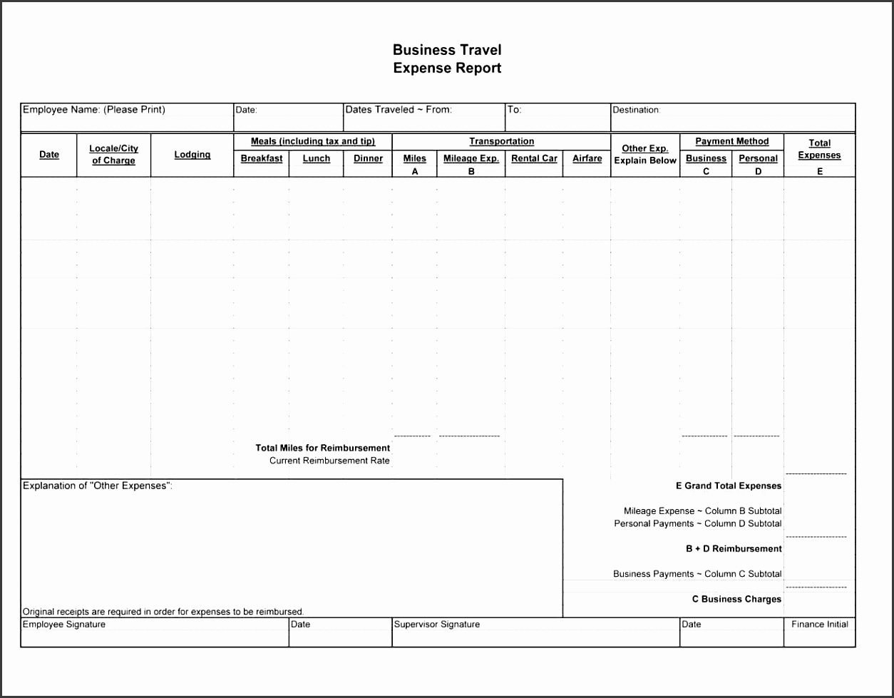 image for business trip expense report template
