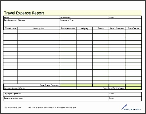 travel expense report sample file