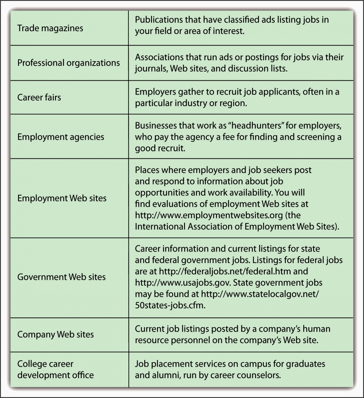 7 Use This Career Planning Checklist Template for Free ...