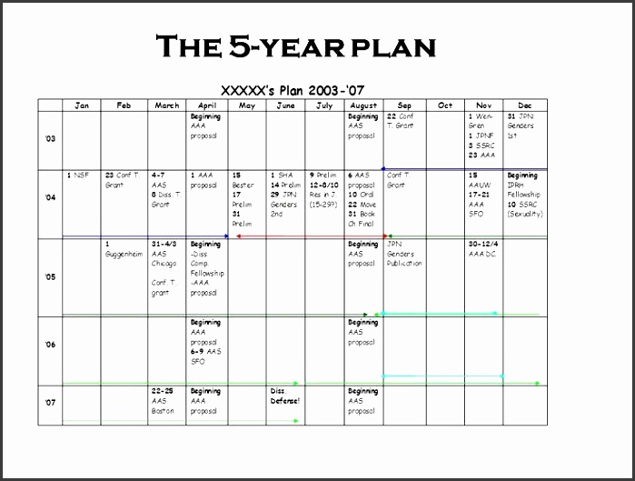 5 Year Business Plan Template 5 Year Business Plan Template Best 25 5 Year Plan Ideas