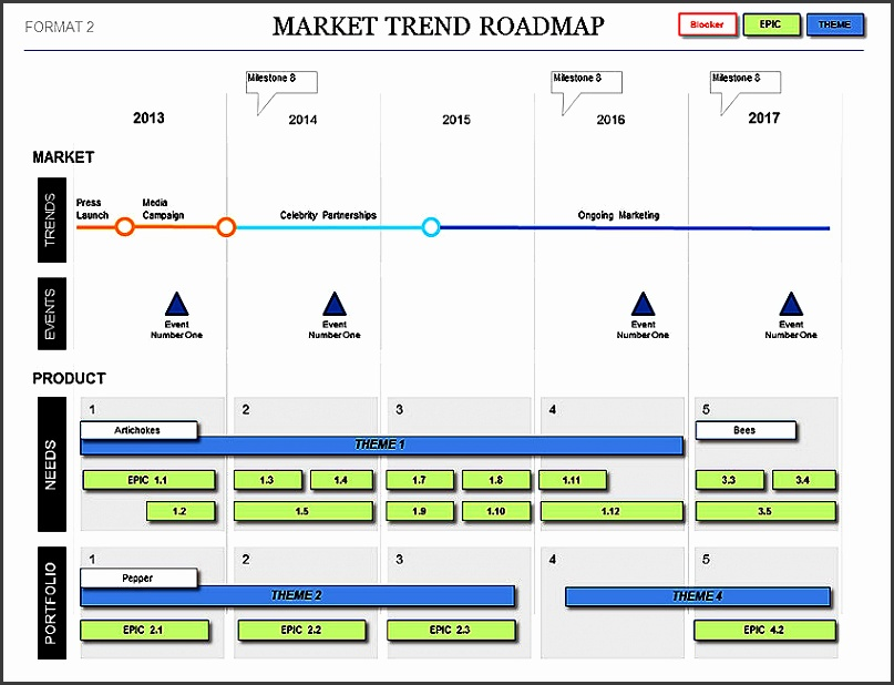plete IT Roadmap Template · Market Trend Roadmap Template