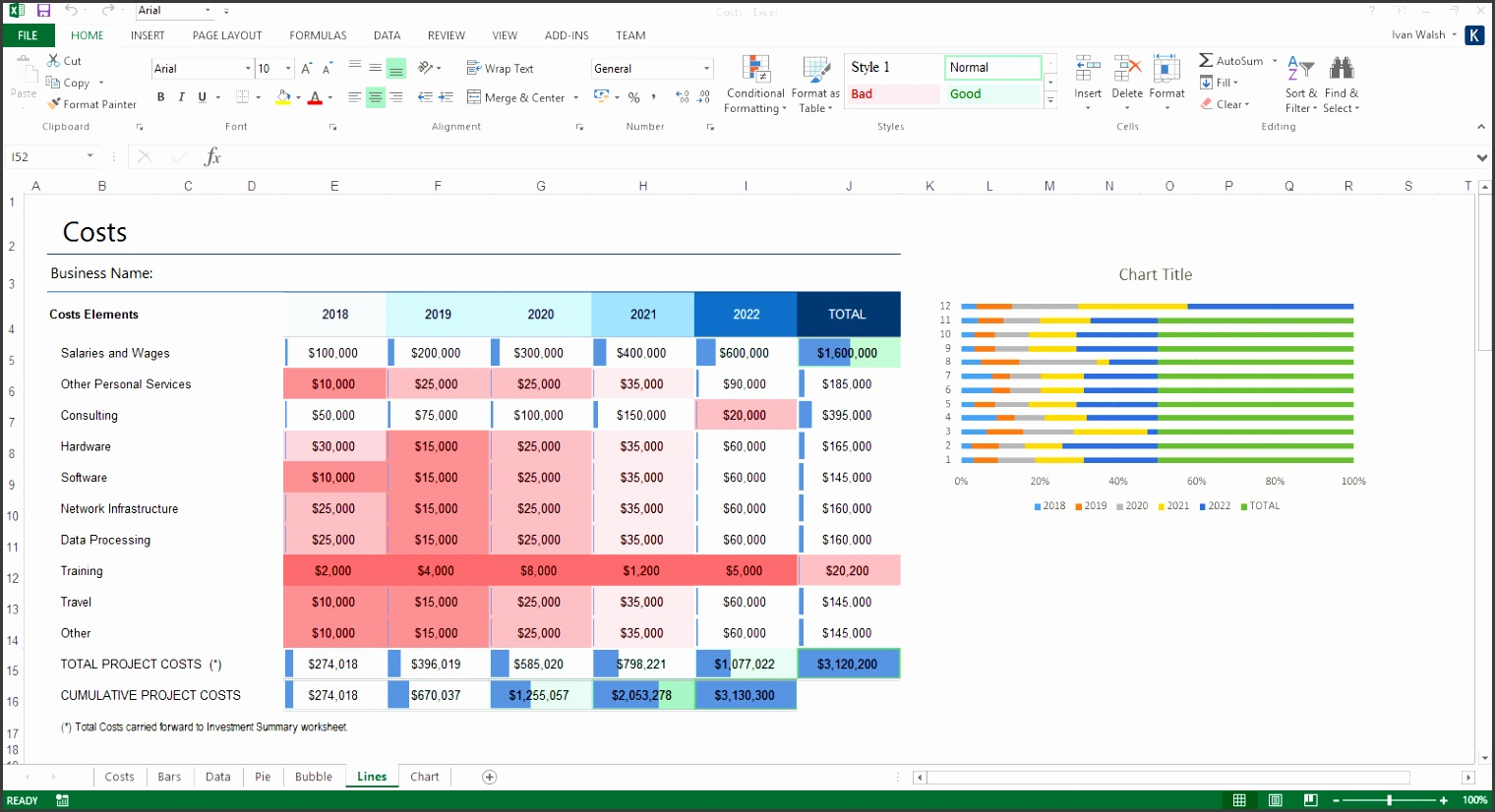 break even analysis excel template free