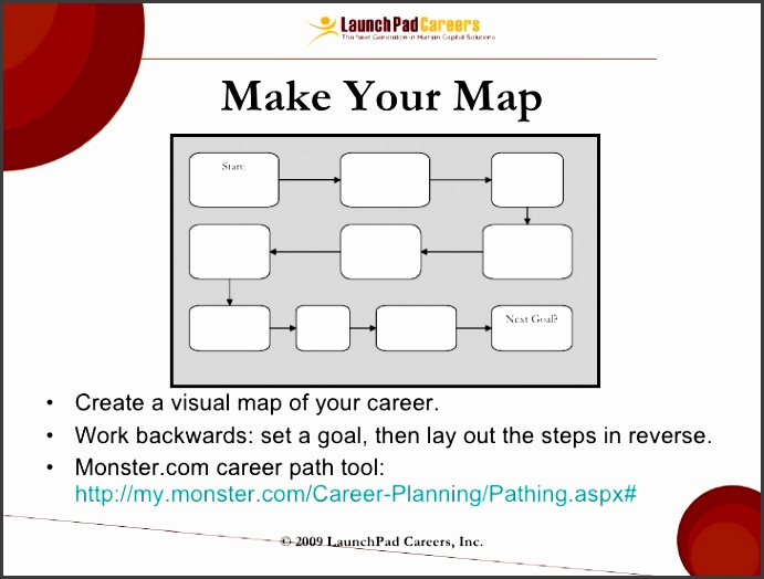 7 career mapping template