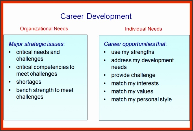 Career Progression Plan Template  Sampletemplatess  Sampletemplatess
