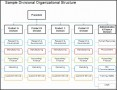 9  Company org Chart Template